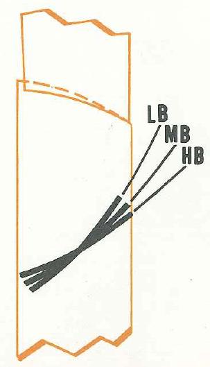 tab-4-9